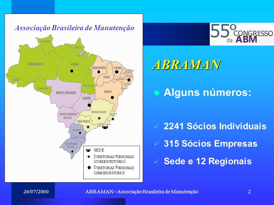 26/07/2000ABRAMAN - Associação Brasileira de Manutenção2 Alguns números: 2241 Sócios Individuais 315 Sócios Empresas Sede e 12 Regionais Associação Br