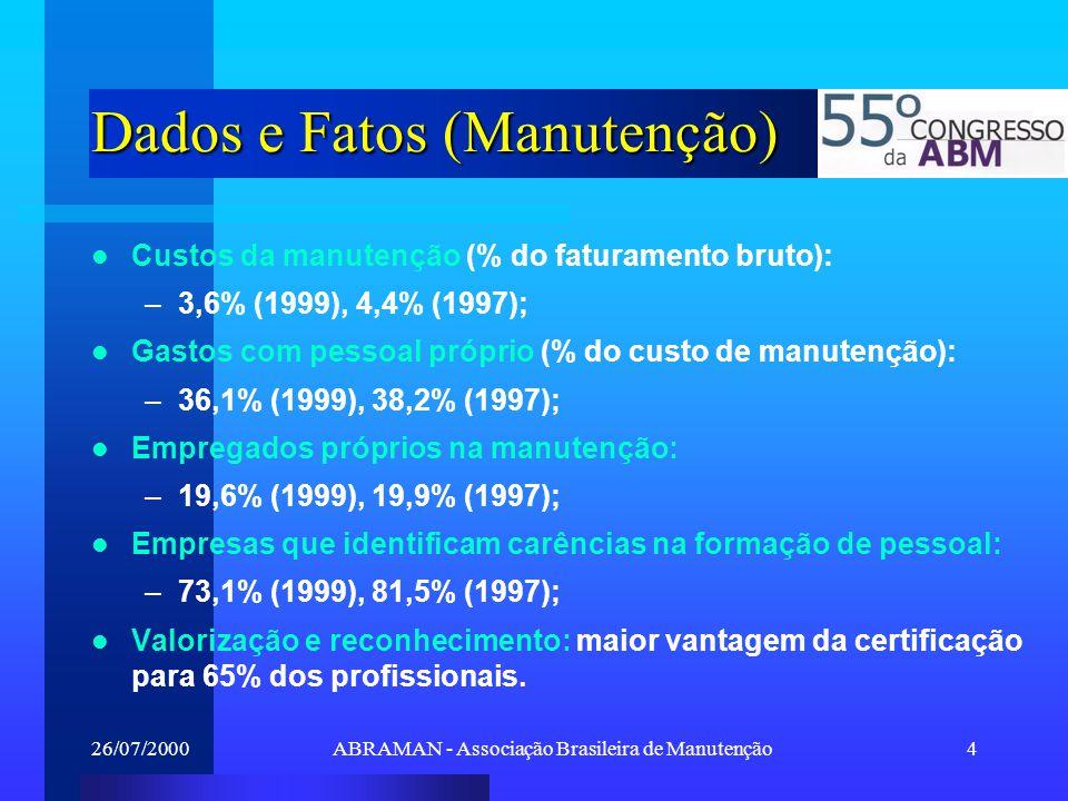26/07/2000ABRAMAN - Associação Brasileira de Manutenção4 Dados e Fatos (Manutenção) Custos da manutenção (% do faturamento bruto): –3,6% (1999), 4,4%
