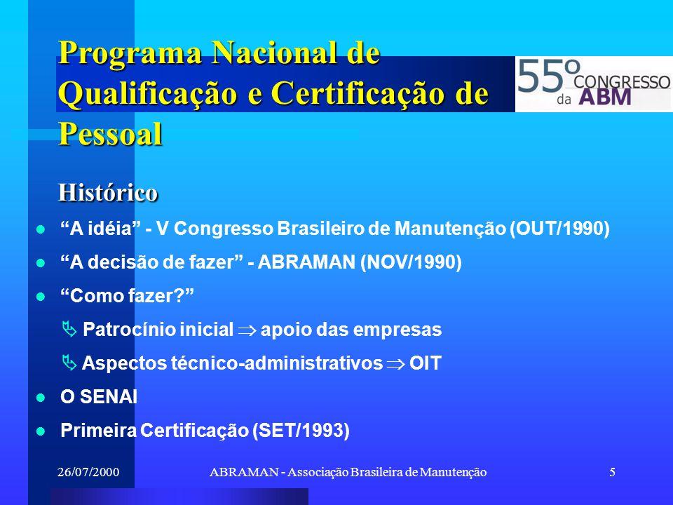 26/07/2000ABRAMAN - Associação Brasileira de Manutenção5 Programa Nacional de Qualificação e Certificação de Pessoal Histórico A idéia - V Congresso B