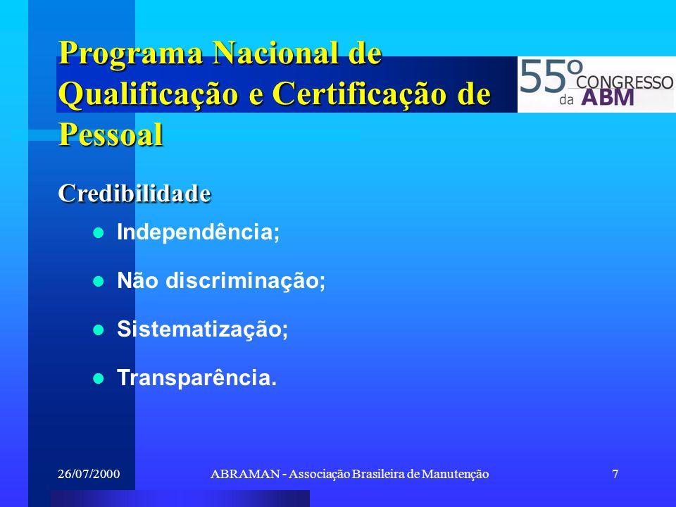 26/07/2000ABRAMAN - Associação Brasileira de Manutenção8 Elaboração/Aprovação das Normas Ocupacionais; Elaboração/Validação Pedagógica das questões; Implantação/Credenciamento de Centro de Exames (CEQUAL).