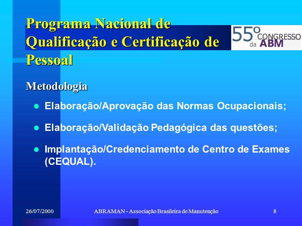 26/07/2000ABRAMAN - Associação Brasileira de Manutenção8 Elaboração/Aprovação das Normas Ocupacionais; Elaboração/Validação Pedagógica das questões; I