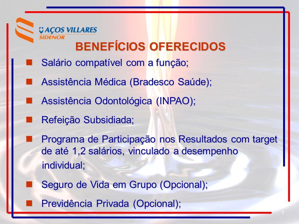 7 BENEFÍCIOS OFERECIDOS Salário compatível com a função; Salário compatível com a função; Assistência Médica (Bradesco Saúde); Assistência Médica (Bra