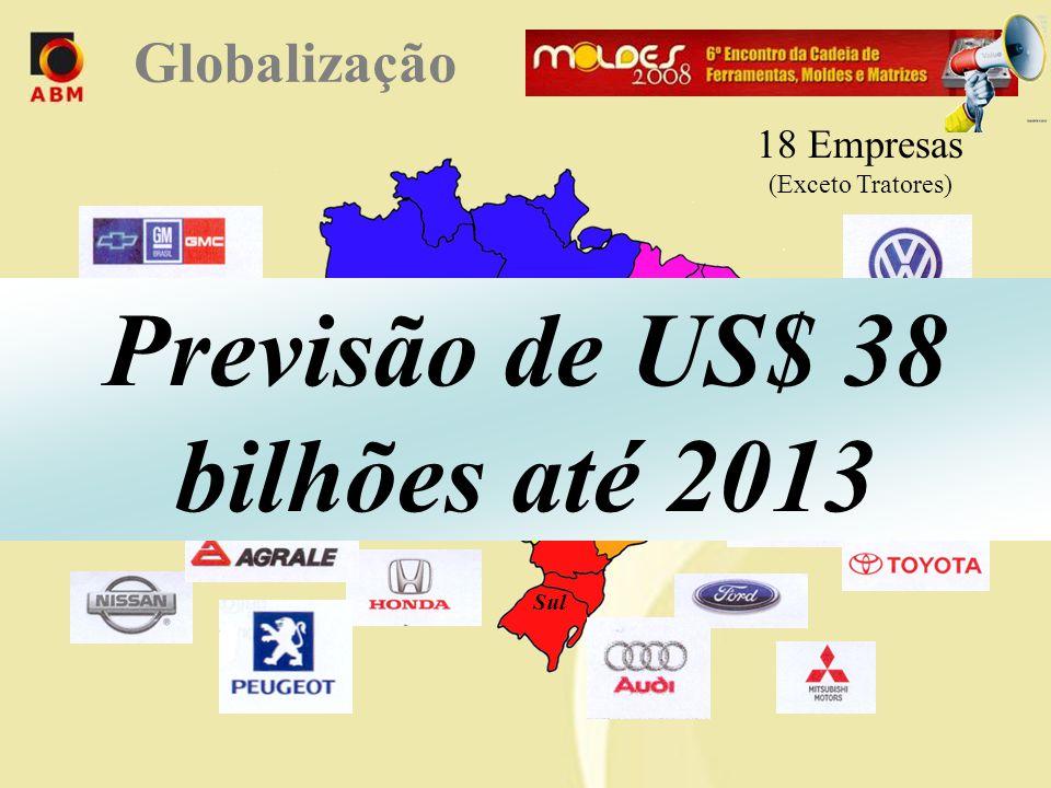 Norte Centro Oeste Nordeste Sudeste Sul 18 Empresas (Exceto Tratores) Investimento superior a US$ 4 bilhões em 2008 Globalização