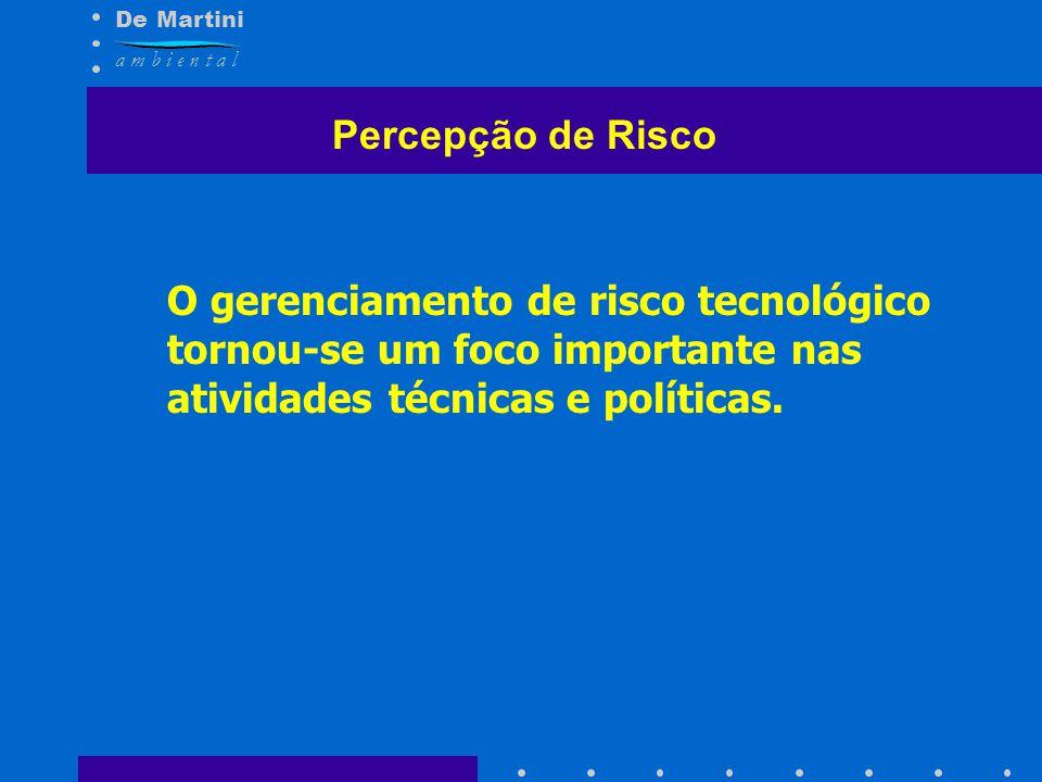 De Martini a m b i e n t a l Percepção de Risco O gerenciamento de risco tecnológico tornou-se um foco importante nas atividades técnicas e políticas.