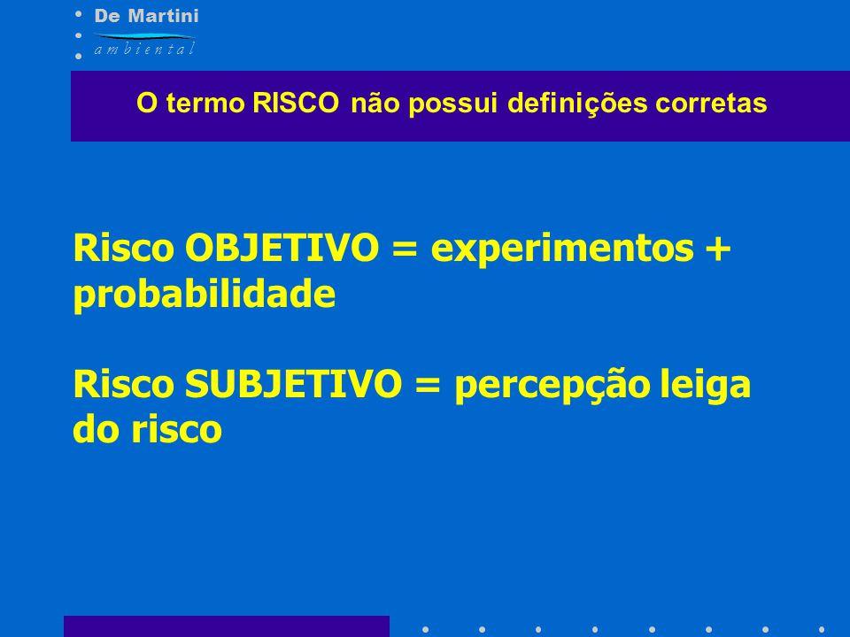 De Martini a m b i e n t a l Risco OBJETIVO = experimentos + probabilidade Risco SUBJETIVO = percepção leiga do risco O termo RISCO não possui definiç