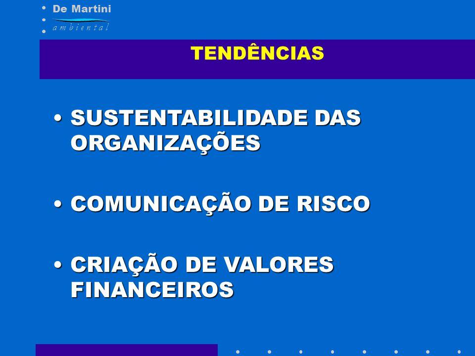 De Martini a m b i e n t a l TENDÊNCIAS SUSTENTABILIDADE DAS ORGANIZAÇÕESSUSTENTABILIDADE DAS ORGANIZAÇÕES COMUNICAÇÃO DE RISCOCOMUNICAÇÃO DE RISCO CR
