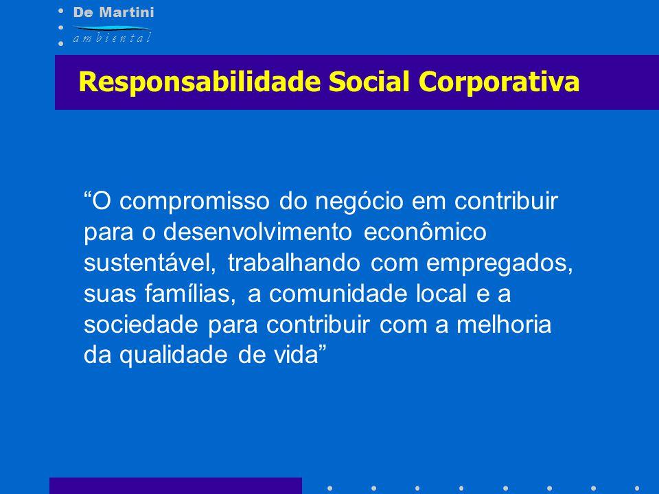 De Martini a m b i e n t a l Responsabilidade Social Corporativa O compromisso do negócio em contribuir para o desenvolvimento econômico sustentável,