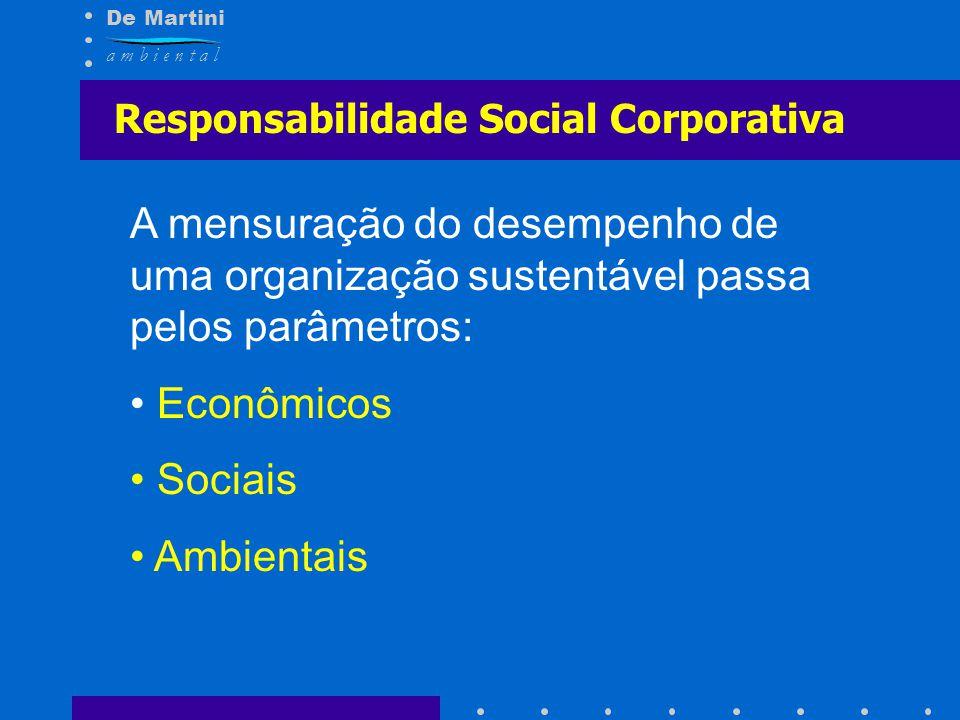 De Martini a m b i e n t a l Responsabilidade Social Corporativa A mensuração do desempenho de uma organização sustentável passa pelos parâmetros: Eco