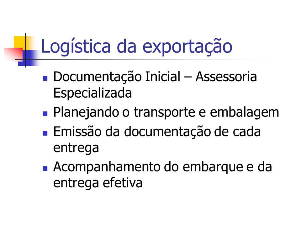 Logística da exportação Documentação Inicial – Assessoria Especializada Planejando o transporte e embalagem Emissão da documentação de cada entrega Acompanhamento do embarque e da entrega efetiva