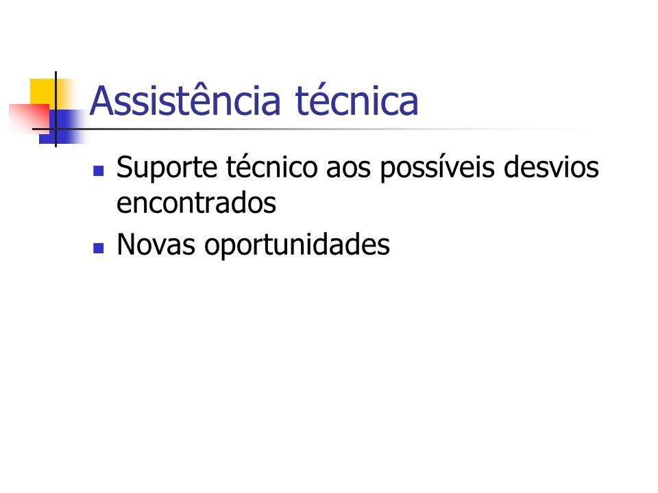 Assistência técnica Suporte técnico aos possíveis desvios encontrados Novas oportunidades
