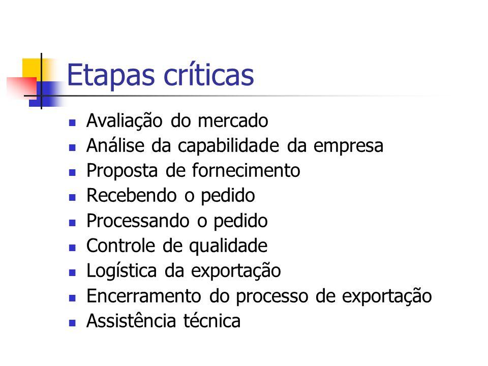 Etapas críticas Avaliação do mercado Análise da capabilidade da empresa Proposta de fornecimento Recebendo o pedido Processando o pedido Controle de qualidade Logística da exportação Encerramento do processo de exportação Assistência técnica