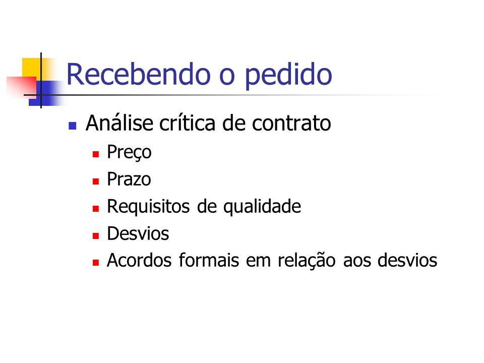 Recebendo o pedido Análise crítica de contrato Preço Prazo Requisitos de qualidade Desvios Acordos formais em relação aos desvios