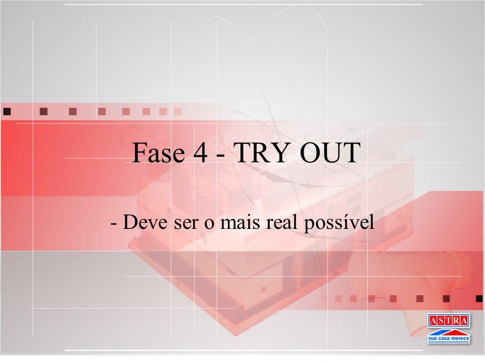 Fase 4 - TRY OUT - Deve ser o mais real possível
