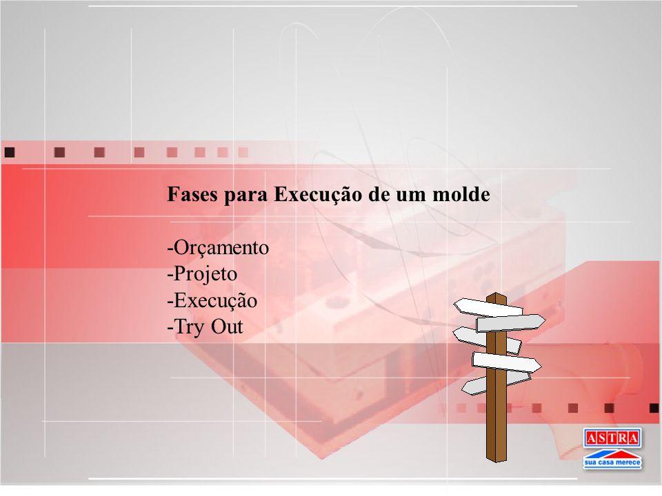 Fases para Execução de um molde -Orçamento -Projeto -Execução -Try Out