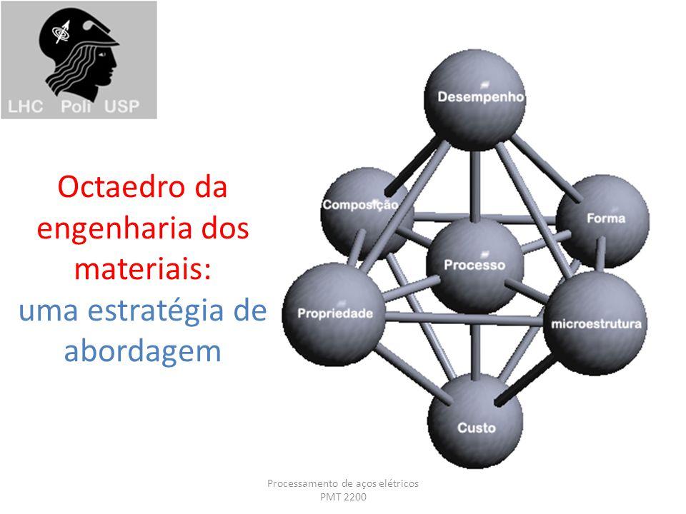 Processamento de aços elétricos PMT 2200 Octaedro da engenharia dos materiais: uma estratégia de abordagem