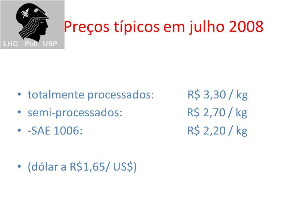 Preços típicos em julho 2008 totalmente processados: R$ 3,30 / kg semi-processados: R$ 2,70 / kg -SAE 1006: R$ 2,20 / kg (dólar a R$1,65/ US$)