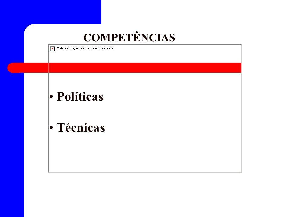 COMPETÊNCIAS Políticas Técnicas