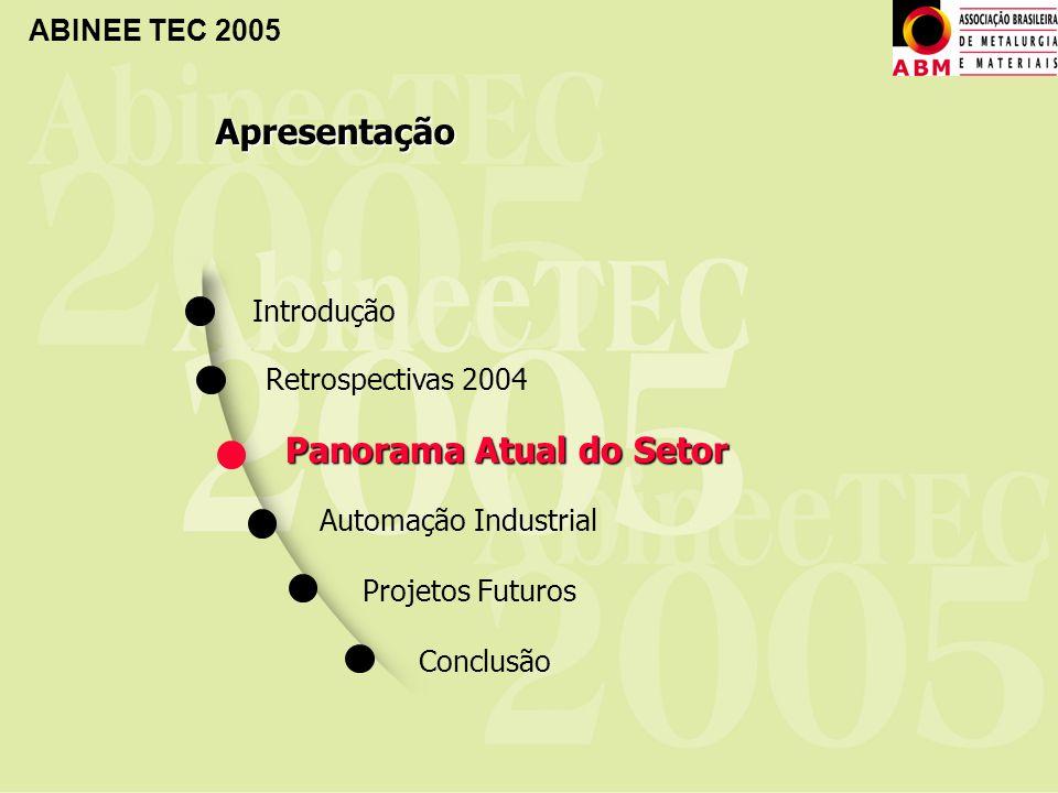 ABINEE TEC 2005 Introdução Panorama Atual do Setor Retrospectivas 2004 Automação Industrial Projetos Futuros Conclusão Apresentação