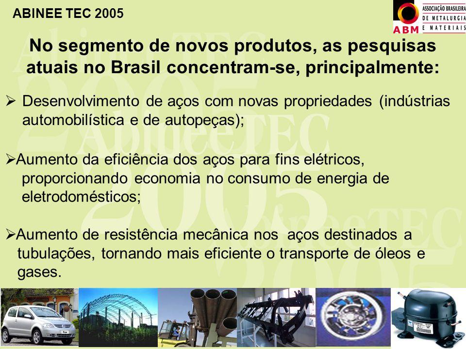 ABINEE TEC 2005 No segmento de novos produtos, as pesquisas atuais no Brasil concentram-se, principalmente: Desenvolvimento de aços com novas propried