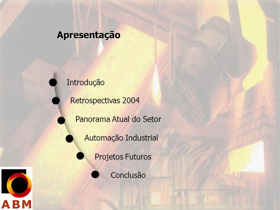 ABINEE TEC 2005Apresentação Introdução Panorama Atual do Setor Retrospectivas 2004 Automação Industrial Projetos Futuros Conclusão