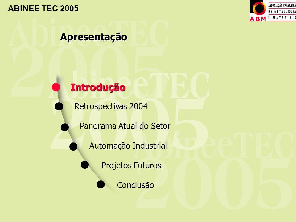 ABINEE TEC 2005Introdução Panorama Atual do Setor Retrospectivas 2004 Automação Industrial Projetos Futuros Conclusão Apresentação