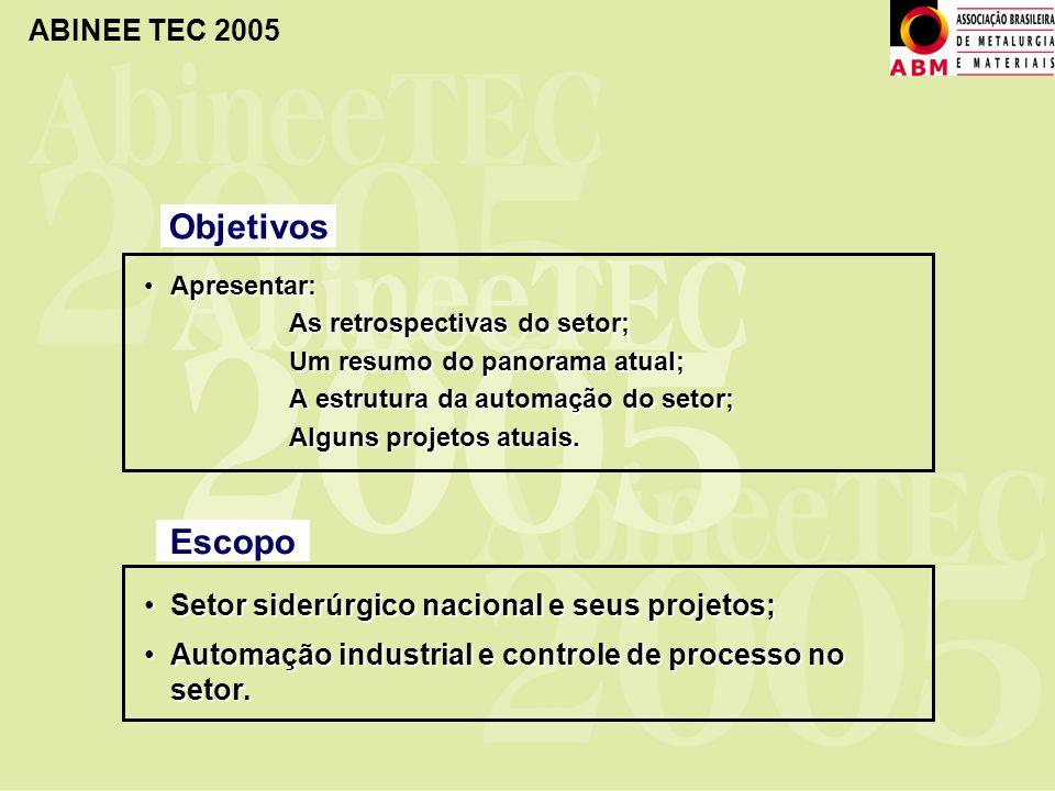 ABINEE TEC 2005 Apresentar:Apresentar: As retrospectivas do setor; Um resumo do panorama atual; A estrutura da automação do setor; Alguns projetos atu