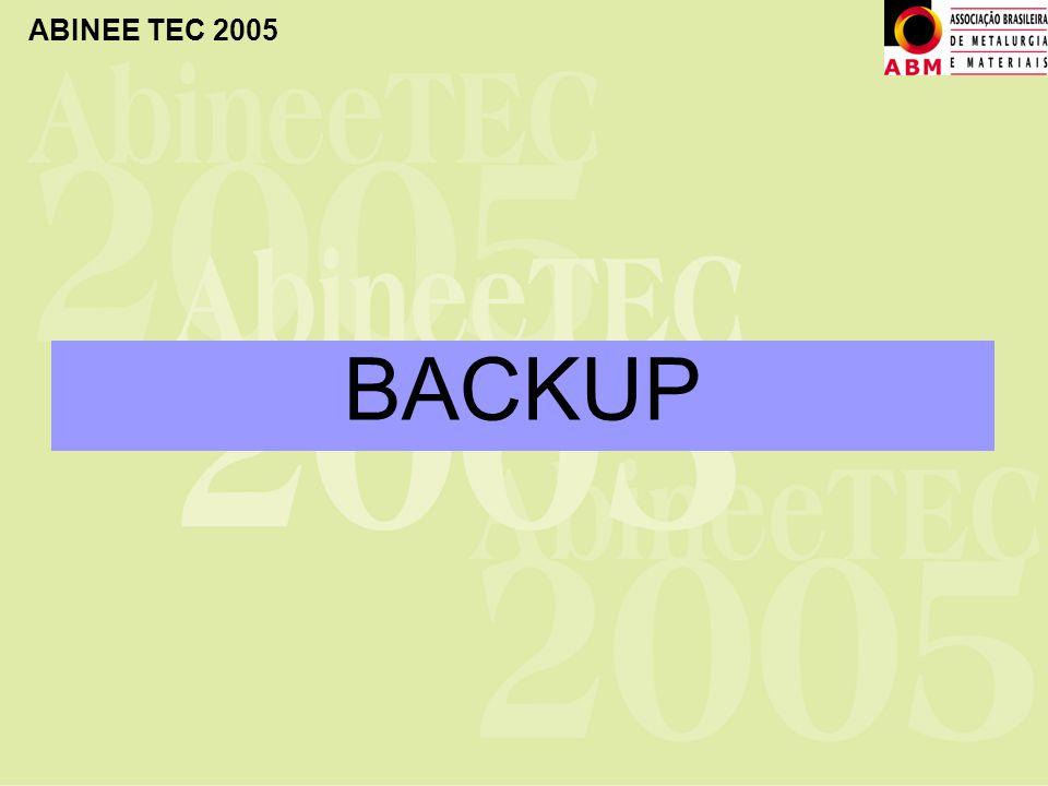 ABINEE TEC 2005 BACKUP