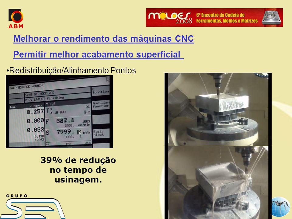 Melhorar o rendimento das máquinas CNC Permitir melhor acabamento superficial Redistribuição/Alinhamento Pontos 39% de redução no tempo de usinagem.
