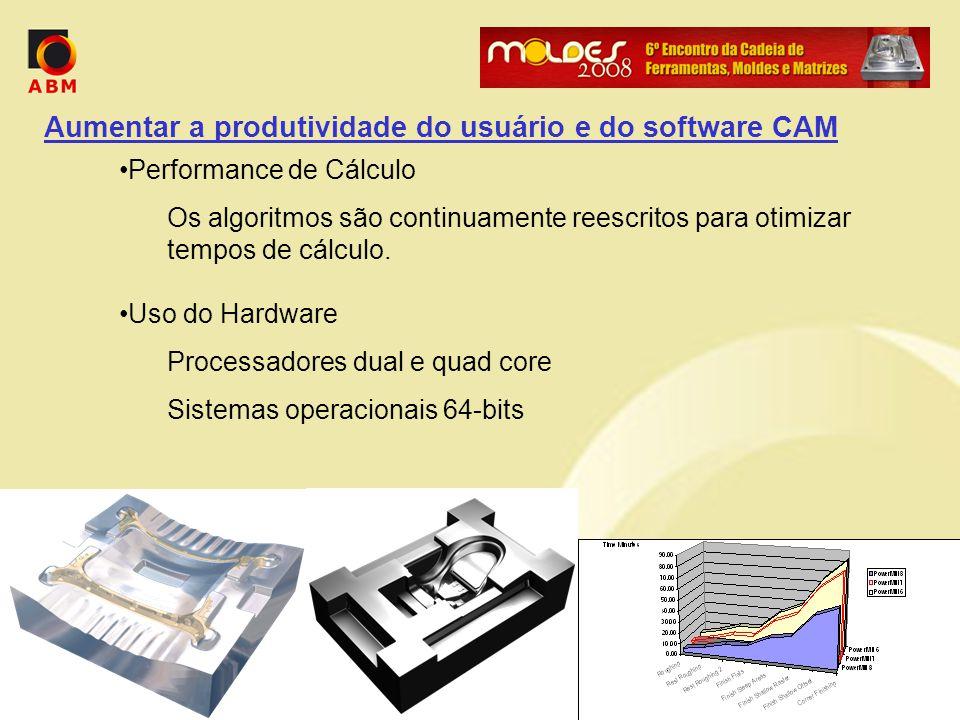 Performance de Cálculo Os algoritmos são continuamente reescritos para otimizar tempos de cálculo. Aumentar a produtividade do usuário e do software C