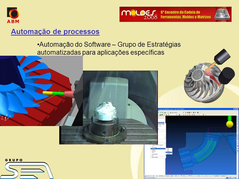 Automação do Software – Grupo de Estratégias automatizadas para aplicações específicas Automação de processos