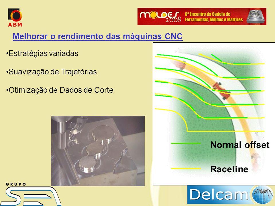 Melhorar o rendimento das máquinas CNC Estratégias variadas Suavização de Trajetórias Otimização de Dados de Corte Normal offset Raceline