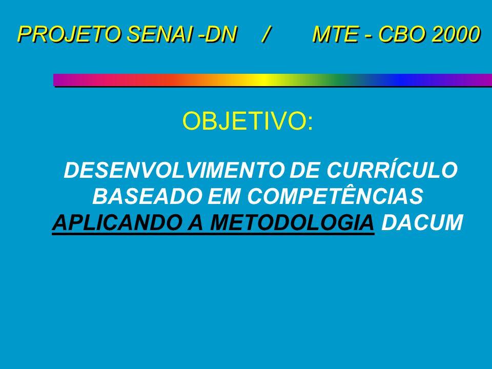 PROJETO SENAI -DN/MTE - CBO 2000 OBJETIVO: DESENVOLVIMENTO DE CURRÍCULO BASEADO EM COMPETÊNCIAS APLICANDO A METODOLOGIA DACUM