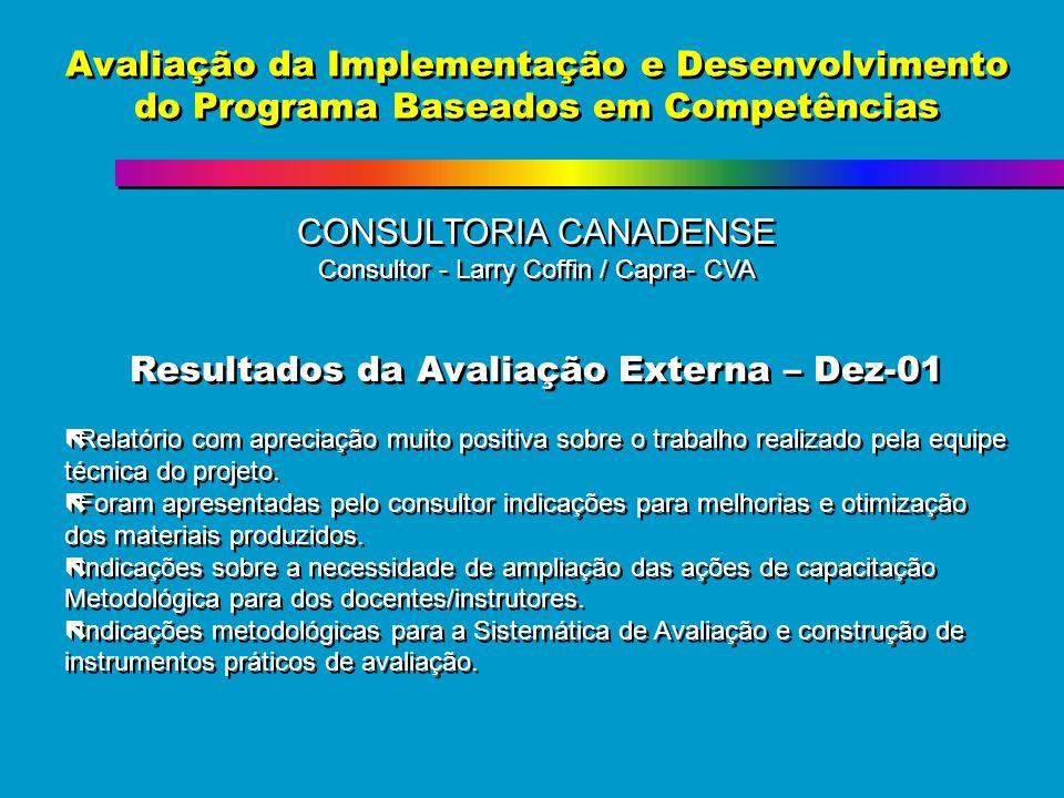 Avaliação da Implementação e Desenvolvimento do Programa Baseados em Competências CONSULTORIA CANADENSE Consultor - Larry Coffin / Capra- CVA Resultad