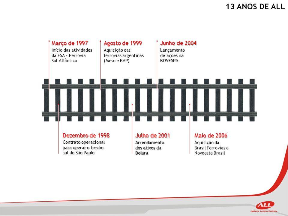 MALHA ALL 6 concessionárias 21.300 km de linha férrea 1.070 locomotivas 31.000 vagões