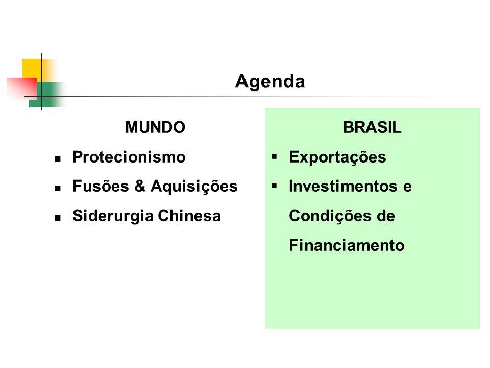 Agenda MUNDO Protecionismo Fusões & Aquisições Siderurgia Chinesa BRASIL Exportações Investimentos e Condições de Financiamento