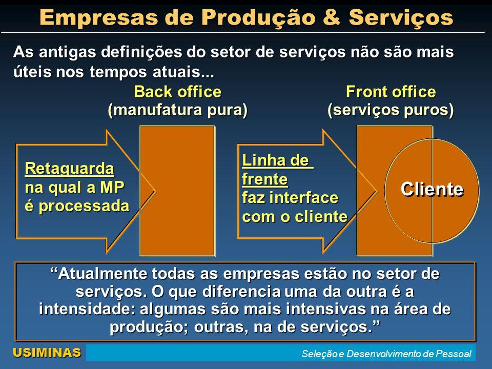 Seleção e Desenvolvimento de Pessoal USIMINAS Atualmente todas as empresas estão no setor de serviços.