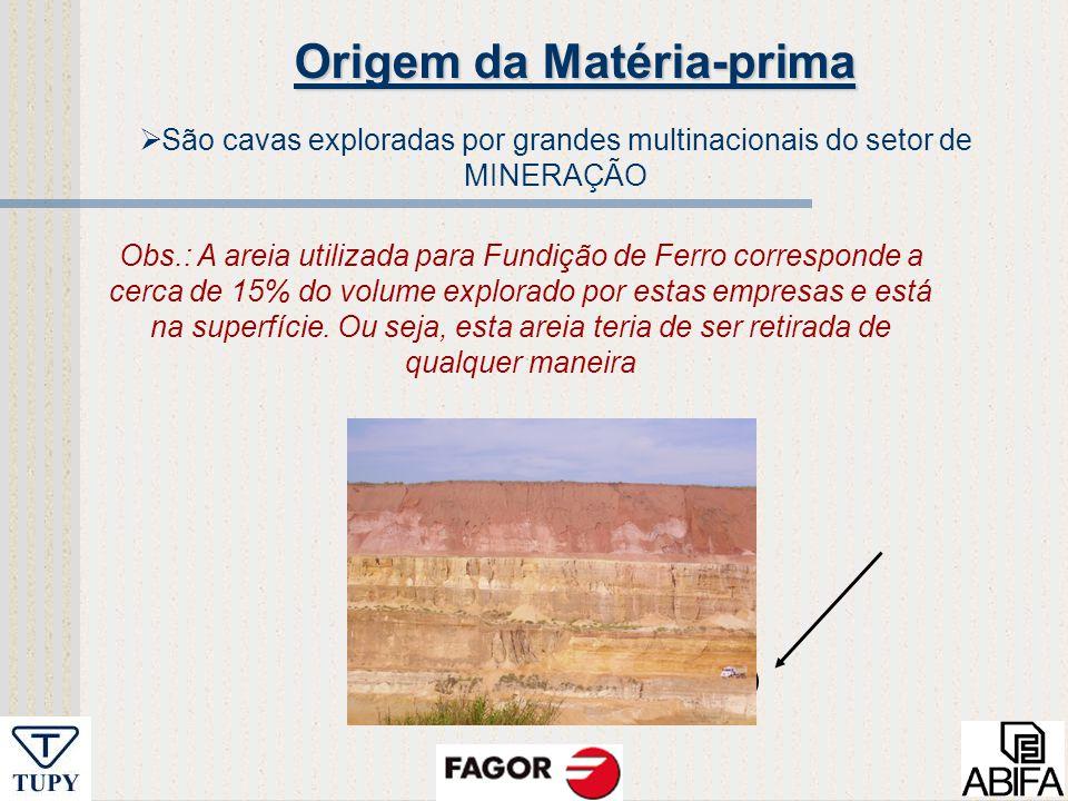 Dados para contato: ABIFA : wgutierres@abifa.org.br Raquel:raquel@tupy.com.br Fábio: notebookfabio@uol.com.br Estamos a disposição e na expectativa de contribuições de idéias, críticas, informações cientificas, experiências, etc.