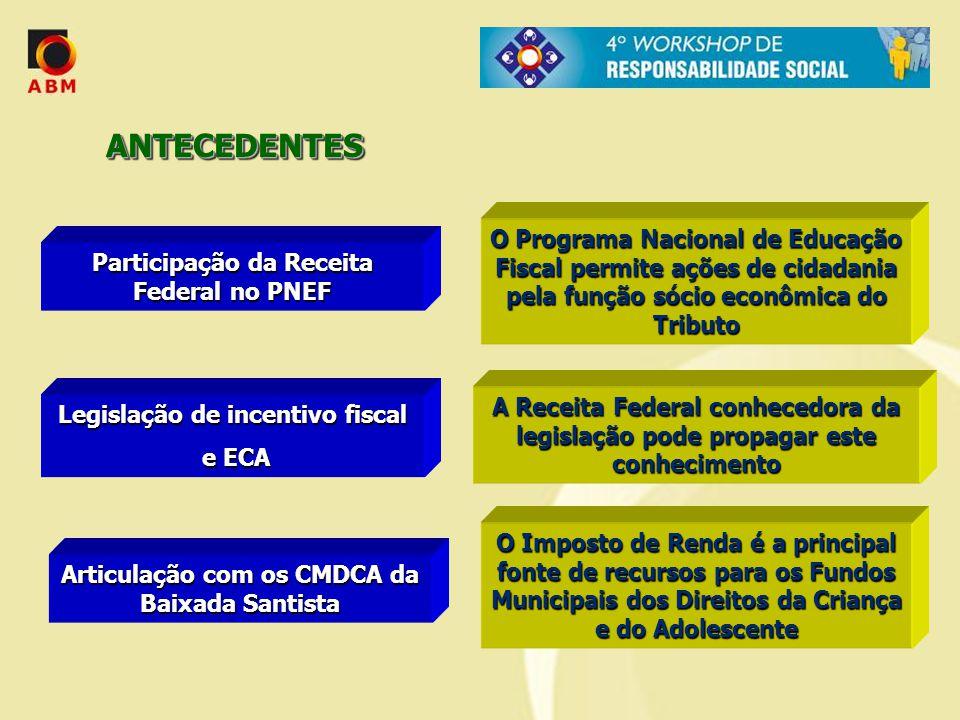 Participação da Receita Federal no PNEF O Programa Nacional de Educação Fiscal permite ações de cidadania pela função sócio econômica do Tributo Legis
