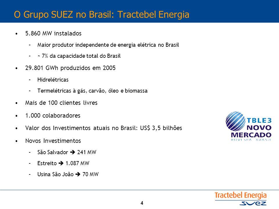 4 O Grupo SUEZ no Brasil: Tractebel Energia 5.860 MW instalados –Maior produtor independente de energia elétrica no Brasil –~ 7% da capacidade total do Brasil 29.801 GWh produzidos em 2005 –Hidrelétricas –Termelétricas à gás, carvão, óleo e biomassa Mais de 100 clientes livres 1.000 colaboradores Valor dos Investimentos atuais no Brasil: US$ 3,5 bilhões Novos Investimentos –São Salvador 241 MW –Estreito 1.087 MW –Usina São João 70 MW