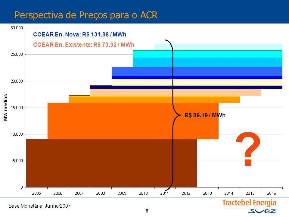 10 Perspectiva de Preços para o ACR Energia existente forma, hoje, o colchão da modicidade tarifária –16.000 MWmed deste colchão deverá ser recontratado entre 2013 e 2014 Tarifa para o consumidor cativo dependerá das condições desta recontratação Preços do mercado livre devem pressionar o preço da energia existente