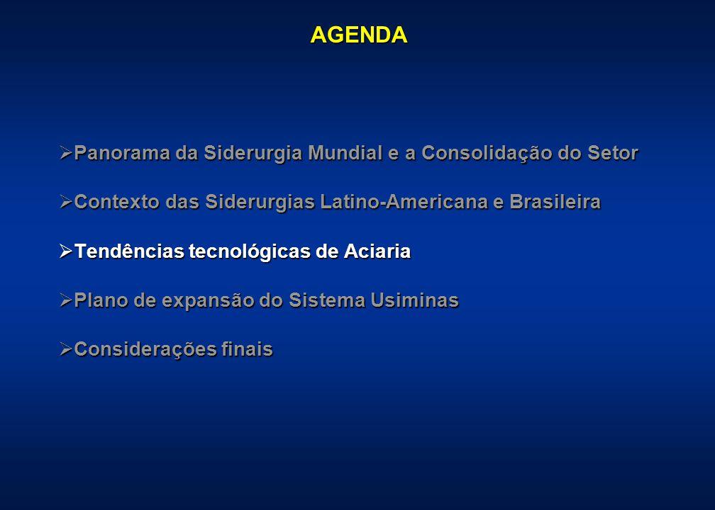 AGENDA Panorama da Siderurgia Mundial e a Consolidação do Setor Panorama da Siderurgia Mundial e a Consolidação do Setor Contexto das Siderurgias Lati
