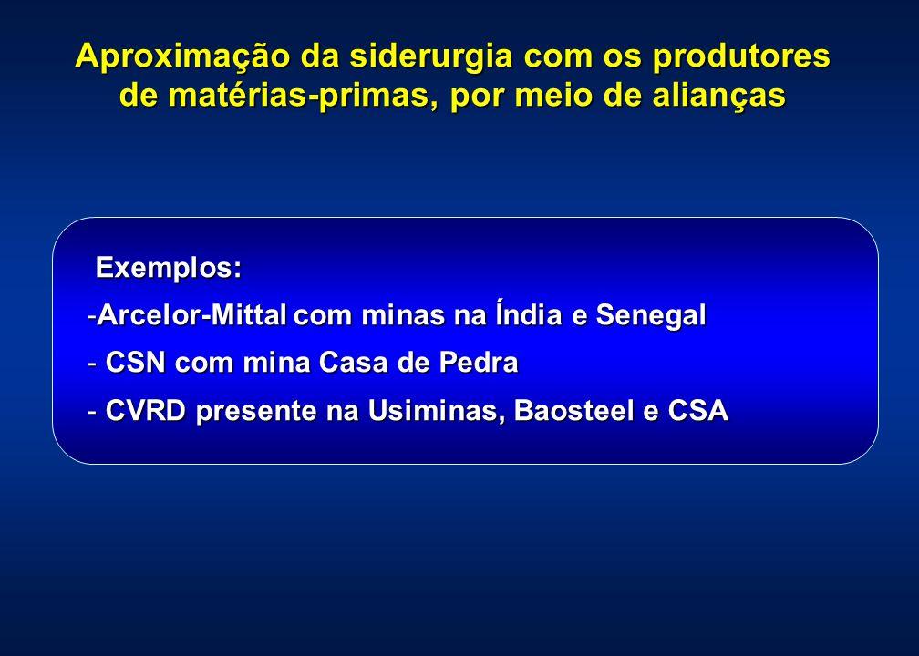 Aproximação da siderurgia com os produtores de matérias-primas, por meio de alianças Exemplos: Exemplos: -Arcelor-Mittal com minas na Índia e Senegal