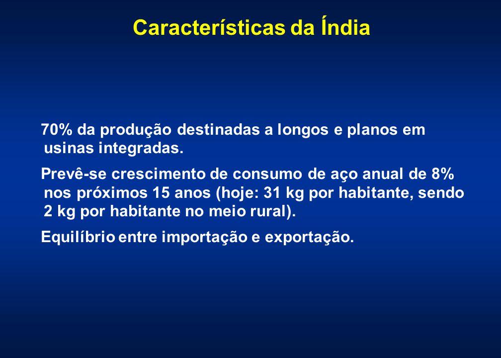 Características da Índia 70% da produção destinadas a longos e planos em usinas integradas. Prevê-se crescimento de consumo de aço anual de 8% nos pró