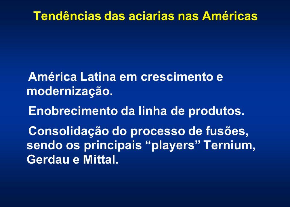 Tendências das aciarias nas Américas América Latina em crescimento e modernização. Enobrecimento da linha de produtos. Consolidação do processo de fus