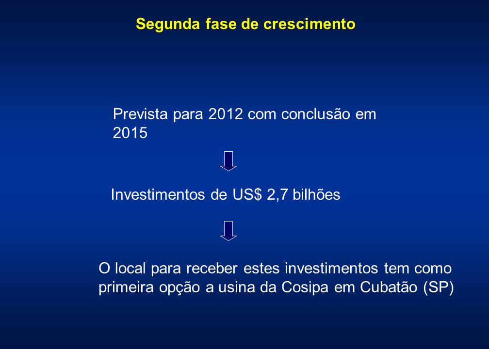 Segunda fase de crescimento Prevista para 2012 com conclusão em 2015 Investimentos de US$ 2,7 bilhões O local para receber estes investimentos tem com