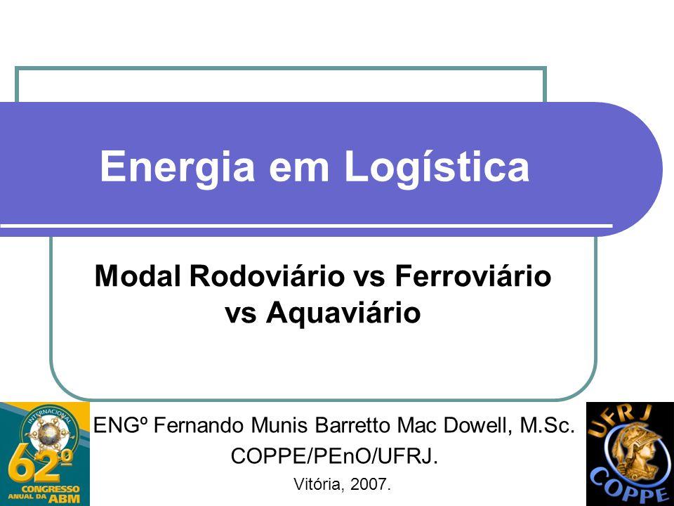 Energia em Logística Modal Rodoviário vs Ferroviário vs Aquaviário Vitória, 2007. ENGº Fernando Munis Barretto Mac Dowell, M.Sc. COPPE/PEnO/UFRJ.