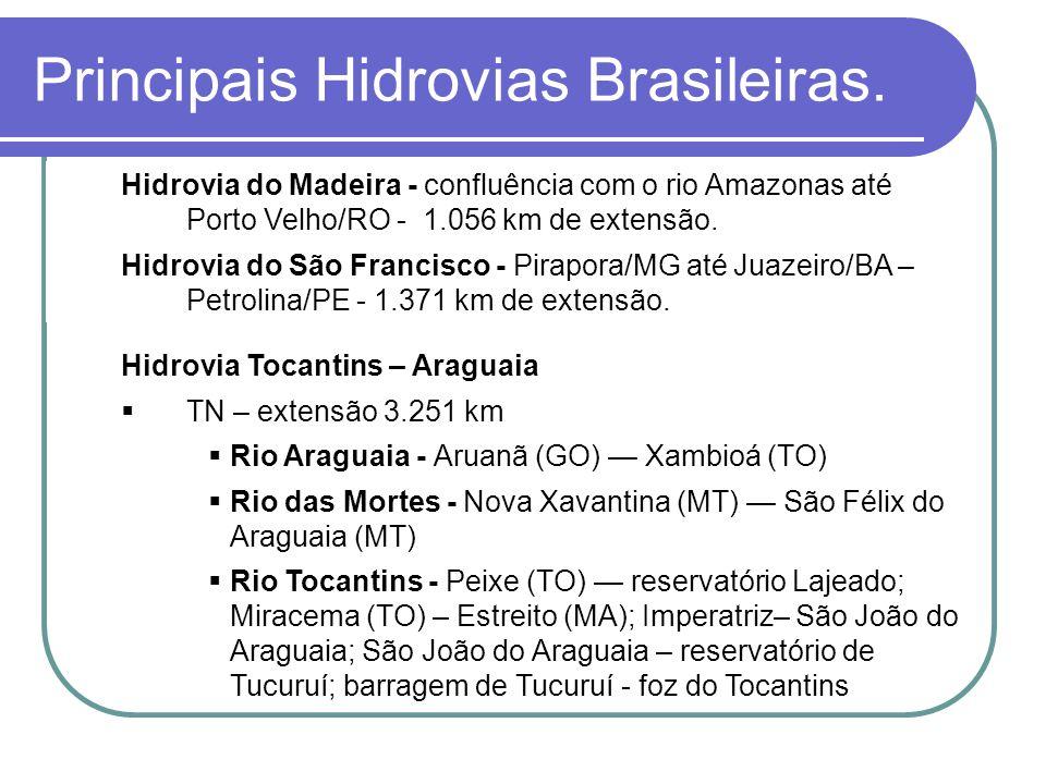 Hidrovia do Madeira - confluência com o rio Amazonas até Porto Velho/RO - 1.056 km de extensão. Hidrovia do São Francisco - Pirapora/MG até Juazeiro/B