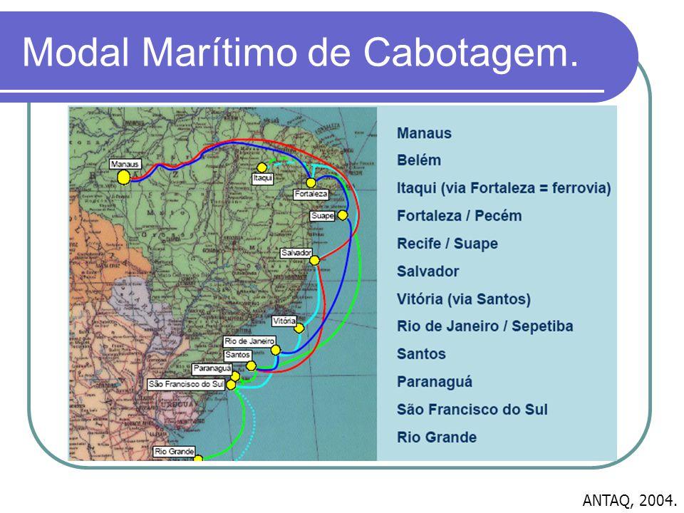Modal Marítimo de Cabotagem. ANTAQ, 2004.