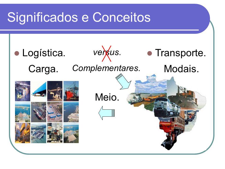 Significados e Conceitos Logística. Transporte. Carga.Modais. versus. Meio. Complementares.