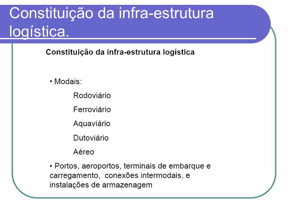 Constituição da infra-estrutura logística.